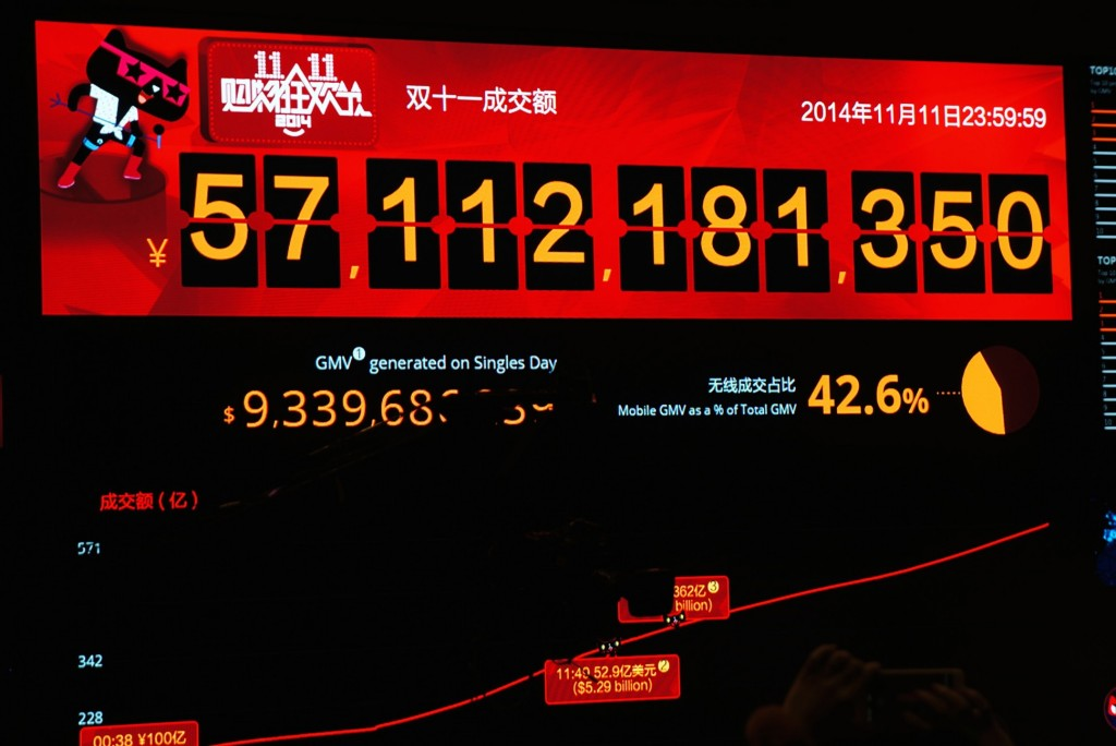 Alibaba's Single's Day 2015 sales counter, courtesy of Forbes