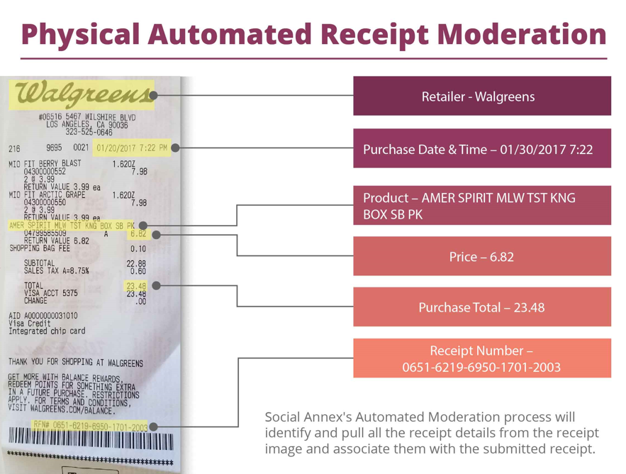 Information from physical receipts is processed and stored after they're scanned and uploaded to the manufacturer's site or app.