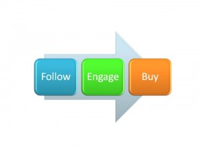 Follow-Engage-Buy