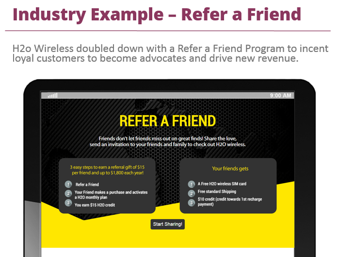 telecom loyalty h2o refer