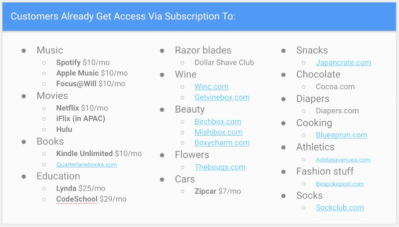 What's Happening with Subscriptions Now?