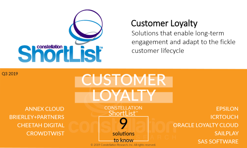 Customer Loyalty Shortlist Image