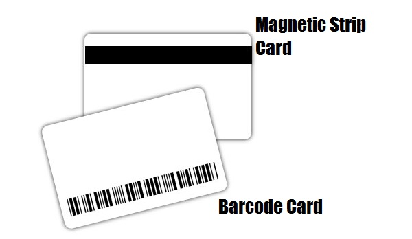 A Customer Loyalty Card is typically a plastic card